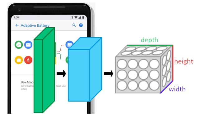 How Adaptive battery predicts the next app