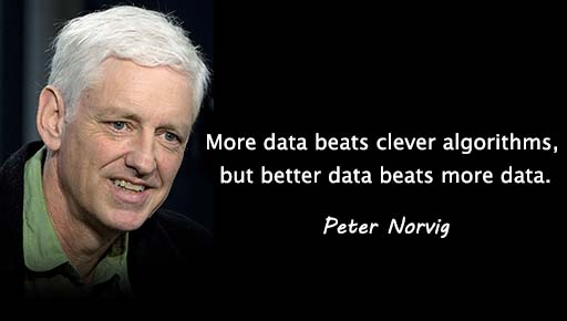 Peter Norvig quotes